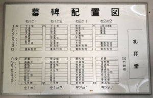 現在の「比治山陸軍墓地」の「墓碑配置図」